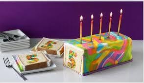 a birthday cake with a twist