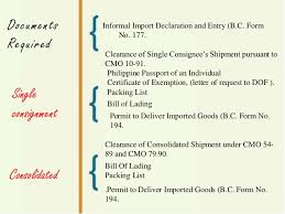 Sle Letter Of Certification For Visa Application Customs Clearance Procedure For Import And Export
