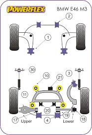 powerflex front control arm rear bushes offset e46 m3 z4mhack