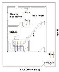 Bathroom Vastu For West Facing House 10 North West Facing House Vastu Plan Images East Building Plans
