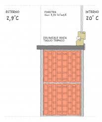 ponte termico davanzale indagine termografica involucro appartamento e quadro prestazionale