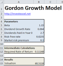 the gordon growth model