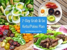 keto diet guide the ketodiet blog