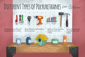what type of finish should i use on kitchen cabinets tips for applying polyurethane for a finish
