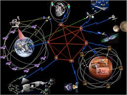 solar system internet technology debuts on the international space