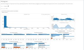 River Bed Definition More Apm Data Really Does Beat Better Algorithms Riverbed Blog