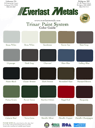 Berridge Metal Roof Colors by Metal Roof Color Options Standing Seam Metal Roof Color Options