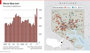 baltimore u0027s murder rate is setting unwanted records