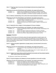 curriculum simplebooklet com