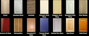 can you paint b q kitchen cabinets refurbish a kitchen the options traditional painter
