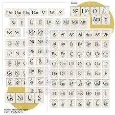 N Periodic Table Periodic Table Alpha Biggie