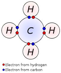 structural biochemistry chemical bonding wikibooks open books