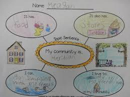 Wemberly Worried Worksheets Mrs T U0027s First Grade Class First Grade Communities Project