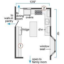 Kitchen Design Plan Kitchen Remodel Plans For A Swanky Kitchen Qh