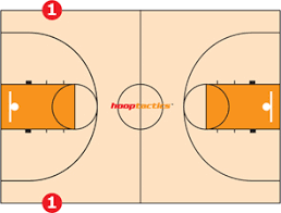 Half Court Basketball Dimensions For A Backyard by Basketball Court Lines U0026 Markings Hooptactics Basketball Basics