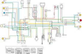 honda xrm 125 wiring diagram honda xr 200 wiring diagram honda