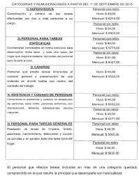 valores servicio domestico 2016 argentina infoleg ministerio de economía y finanzas públicas argentina
