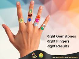hand finger rings images Correct hand and fingers for wearing astrology gemstones in jpg