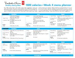 healthy eating plan menus human anatomy charts