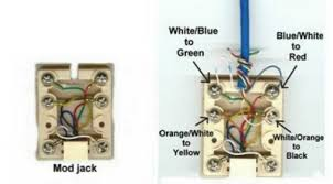 phone jack wiring diagram australia wiring diagram and schematic