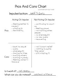 creative clinical social worker pro u0027s and con u0027s chart dbt sheet