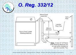 laundry sink plumbing diagram ontario plumbing inspectors association inc 13 25 standpipe to
