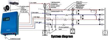 residential electric fence system