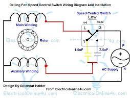 ceiling fan speed control wiring diagram agnitum me
