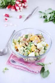 lapin a cuisiner salade de filets de lapin à la mozzarella et à l avocat chefnini
