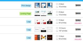 crowdsourcing design why crowdsourcing design is wrong bridge creative