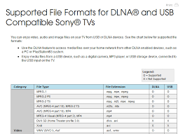 format video flashdisk untuk dvd player how to convert video to sony bravia tv for usb playback