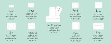 try it on for size a guide to envelopes llb designs