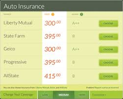 Car Insurance Estimates By Model by Leaky Compare Car Insurance The Easy Way