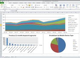 Free Kpi Dashboard Excel Template Kpi Dashboards In Excel Wolfskinmall