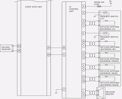 wiring diagram for push button start u2013 cubefield co