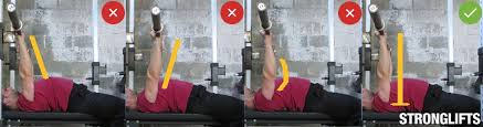 5x5 Bench Press Workout How To Bench Press With Proper Form The Definitive Guide