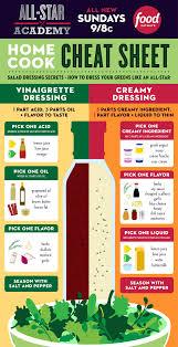 home cook cheat sheet salad dressing secrets infographic u2014 all
