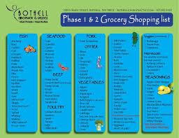 phase one u0026 two shopping list stuff pinterest shopping