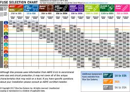 120v awg wire size chart 3 phase wire size chart