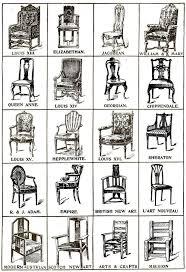 Ideas For Hepplewhite Furniture Design Chair Styles Design Home Decoration Ideas 2016 Home Decoration