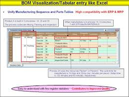 Bom Template Excel Bill Of Material This Image Is Described In Surrounding Text