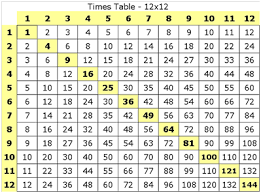 free worksheets time table sheets 1 12 free math worksheets