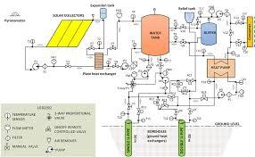 schematic diagram of the hybrid ground source heat pump