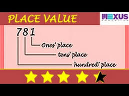 maths learning learn about place value of the digits in a number