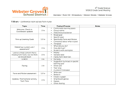 Brainstorming Meeting Agenda Template by What Does An Educational Lead Intern And Curriculum Coordinator Do