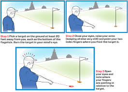 How To Build A Putting Green In My Backyard Putting Tips 7 Ways To Become A Putting Machine Golf Com