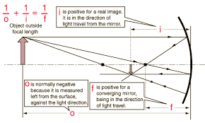 what does the terms image distance and object distance as they