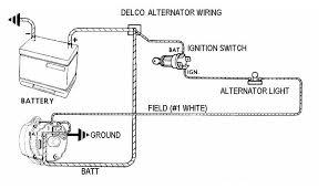 100 ecotec alternator wiring diagram ecotec engines chevy