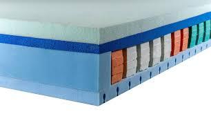 fabbrica materasso particolare materasso composto da molle in fibra di vetro