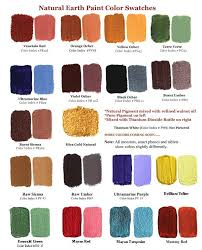 natural earth paint individual packets natural pigments